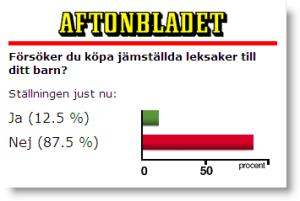 Aftonbladetstatistik 2010-12-23 11:41
